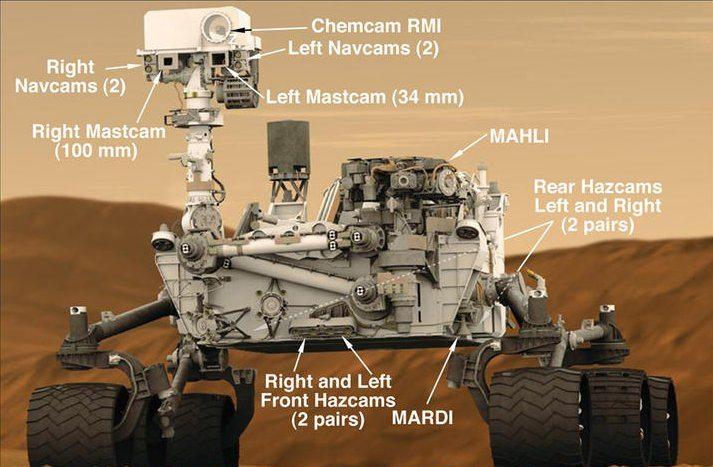 curiosity-planete-mars-nasa-mastcam