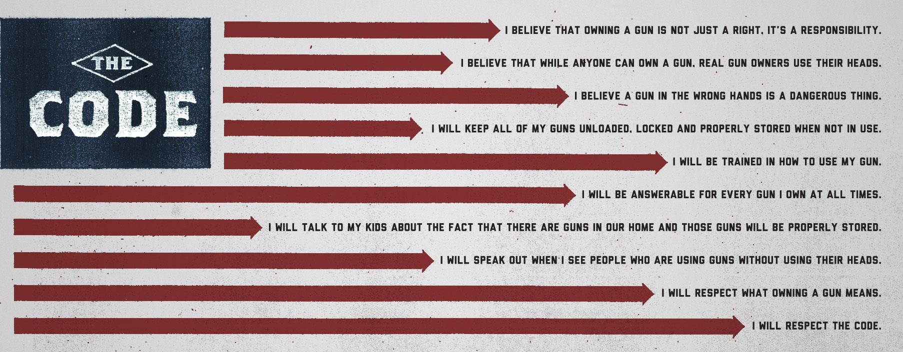 le code des armes à feu aux Etats-Unis par Evolve
