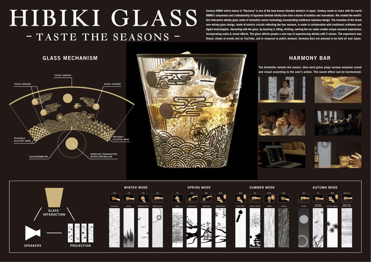 Le concept du verre intéractif HIBIKI Glass