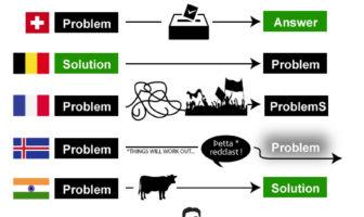 infographie résolution problèmes