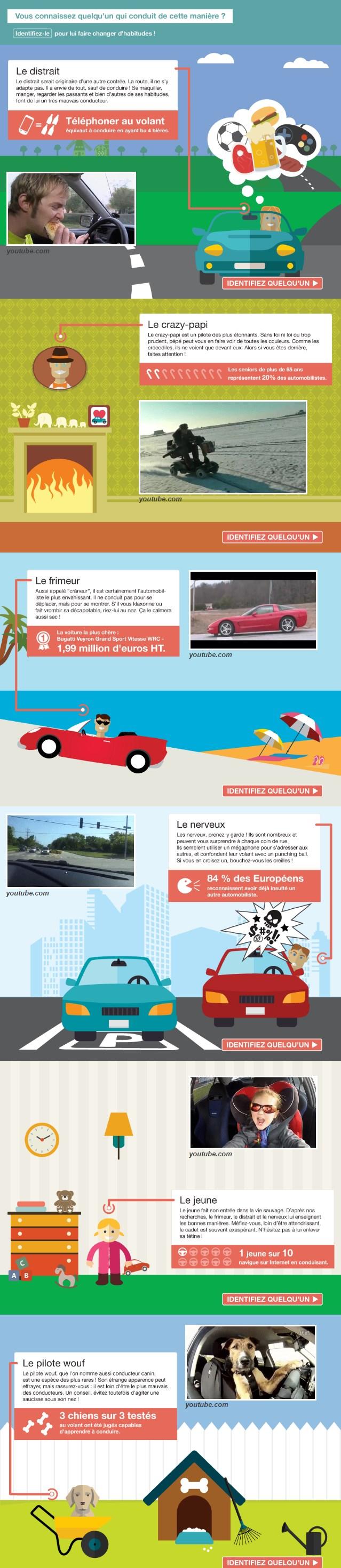 infographie mauvais conducteur