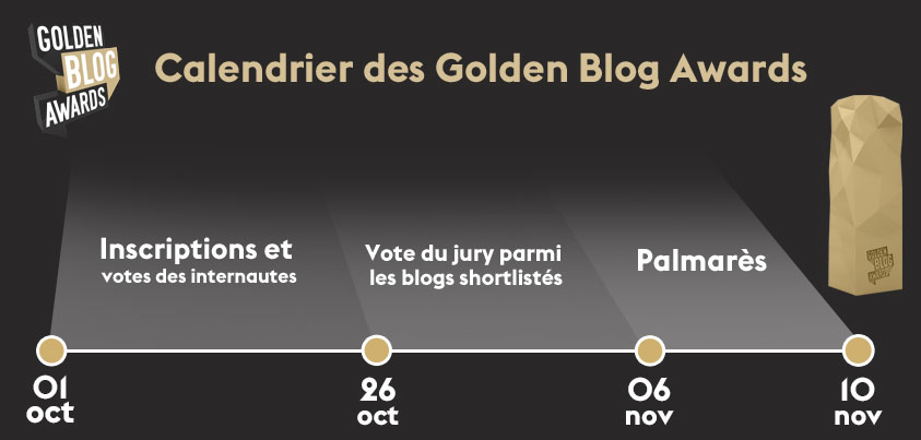 calendrier golden blog awards 2015 - gba6