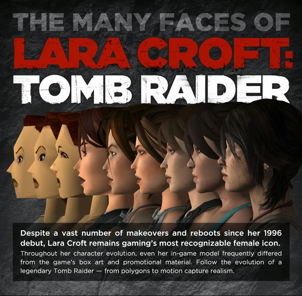 Tomb Raider / Lara Croft : évolution du graphisme de 1996 à 2015