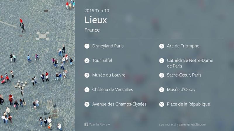 retrospective-2015-facebook-lieux-populaires-france