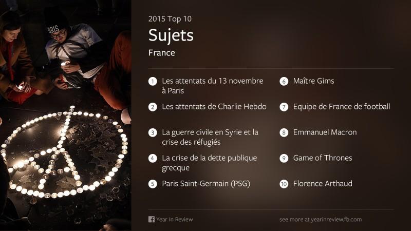 retrospective-2015-facebook-sujets-populaires-france