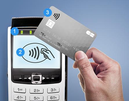 CB paiement sans contact NFC