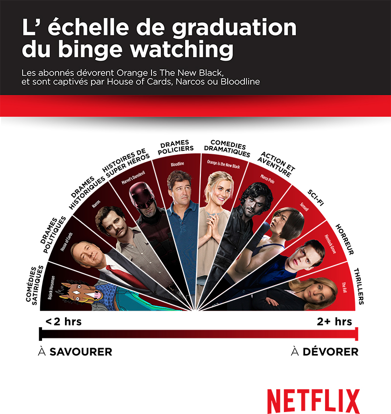 https://www.programme-tv.net/news/evenement/netflix/227260-netflix-comment-resilier-son-abonnement/
