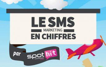Infographie : tout sur le SMS marketing professionnel
