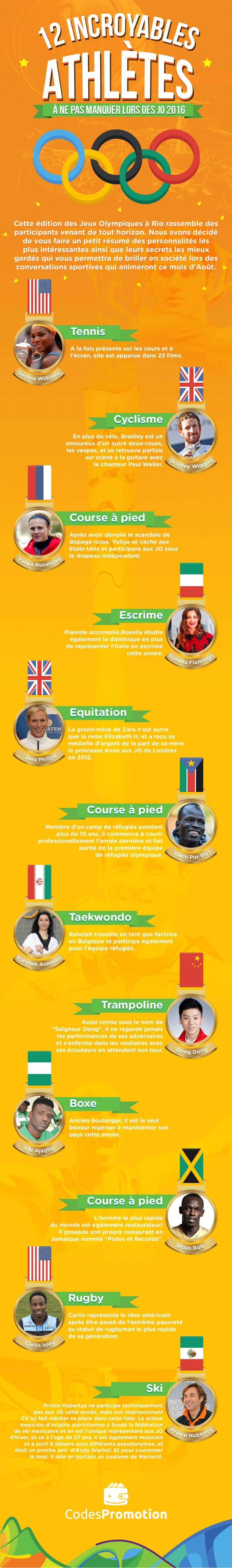 Infographie : 12 incroyables athlètes à ne pas rater lors des JO 2016 à Rio