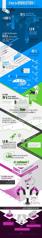 infographie robolution