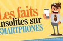 faits insolites smartphones