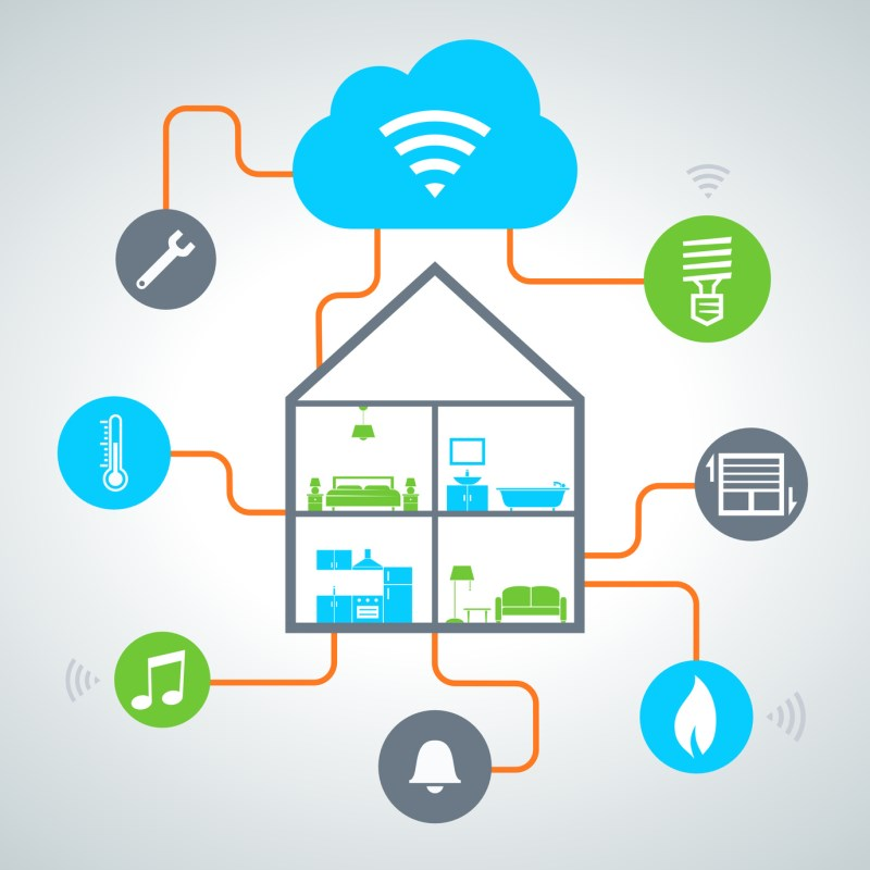 fonctionnalites smart home