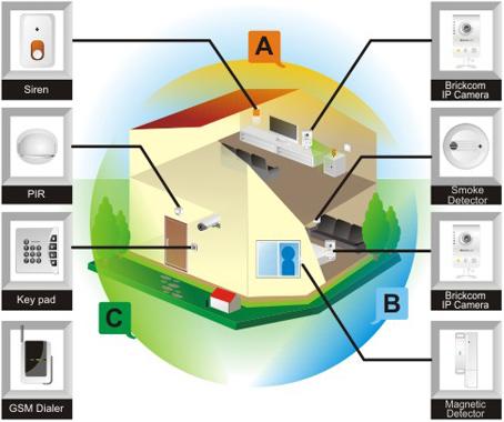 smart home les derni res innovations pour une maison intelligente. Black Bedroom Furniture Sets. Home Design Ideas