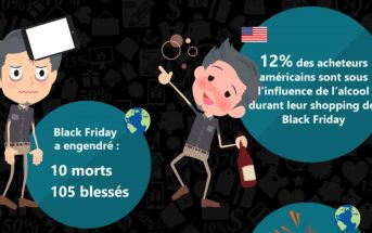 Black Friday : 10 faits insolites résumés en Infographie