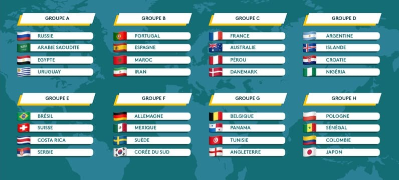 infographie poules coupe du monde 2018