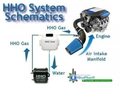 moteur de moto h2o