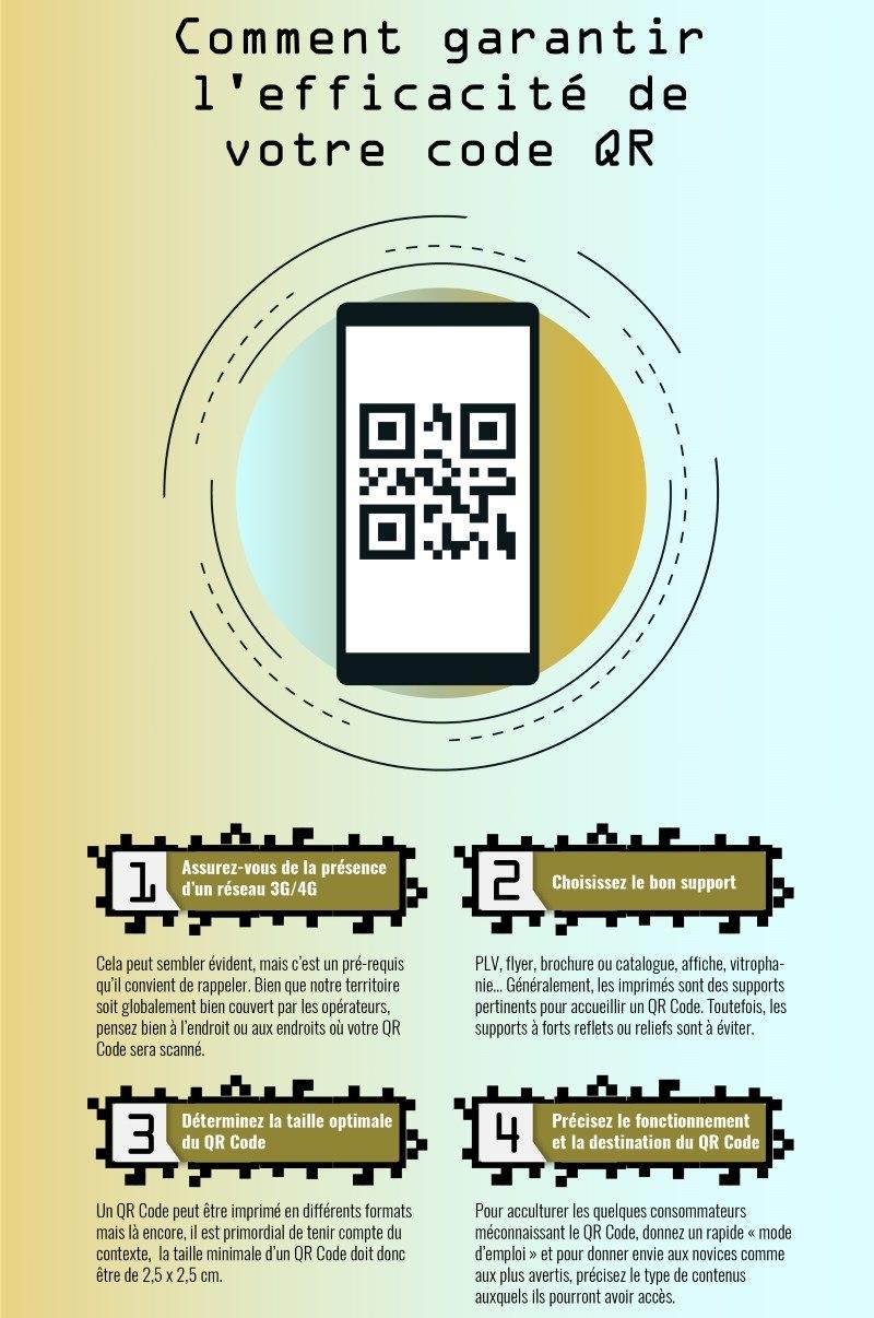 Comment garantir l'efficacité d'un code QR - Infographie