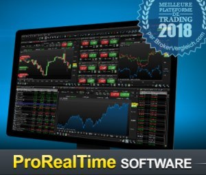 ProRealTime Software
