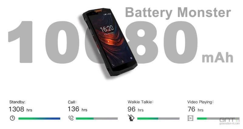 doogee s80 batterie