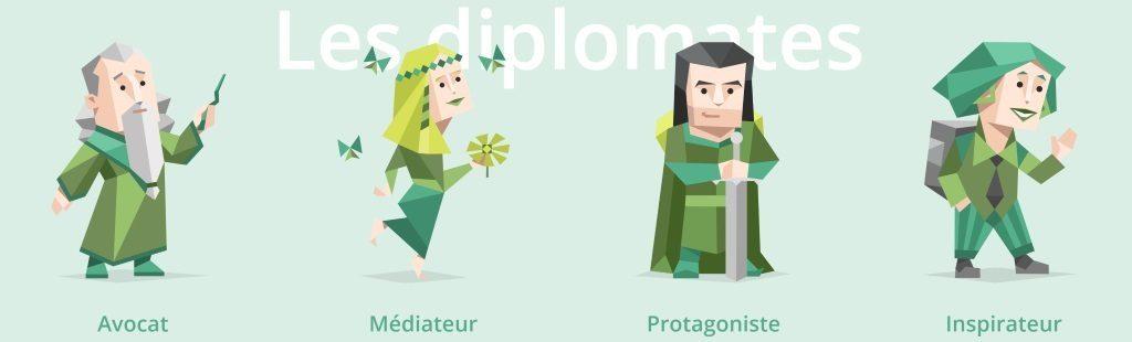personnalité : diplomate