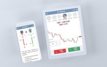 Forex : 8 applications pour devenir trader en 2019