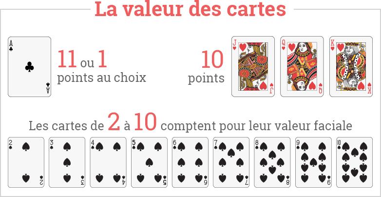 Blackjack sls c-1 fr review