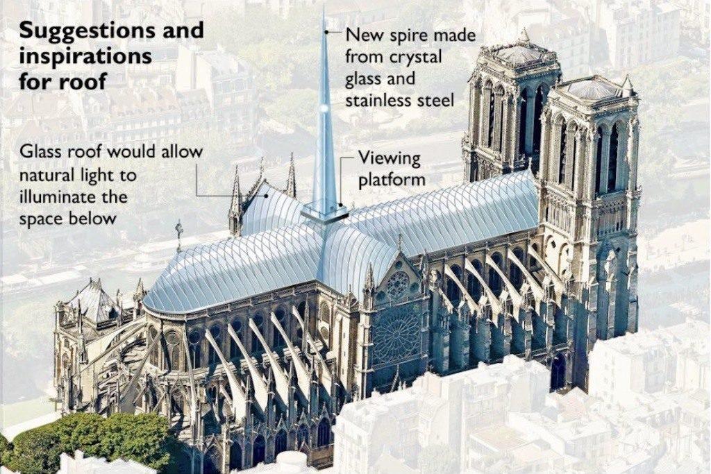 Reconstruction moderne de Notre-Dame de Paris : plan du toit de verre par Norman Foster
