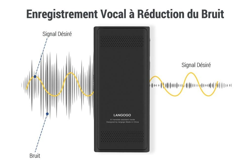 test langogo genesis : enregistreur vocal à réduction de bruit