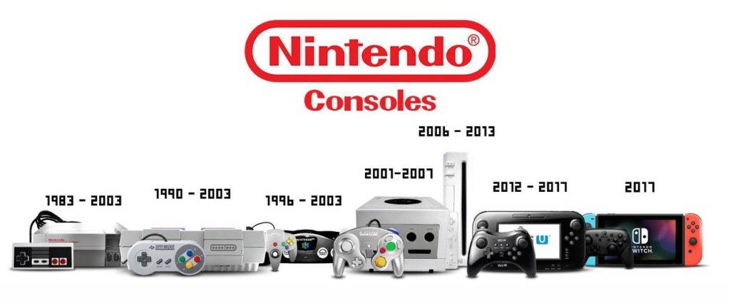 évolution des consoles de jeu vidéo nintendo