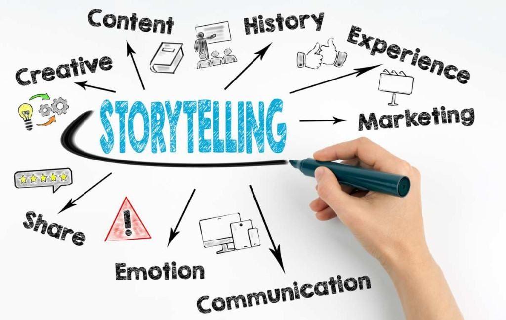 storytelling sur les réseaux sociaux