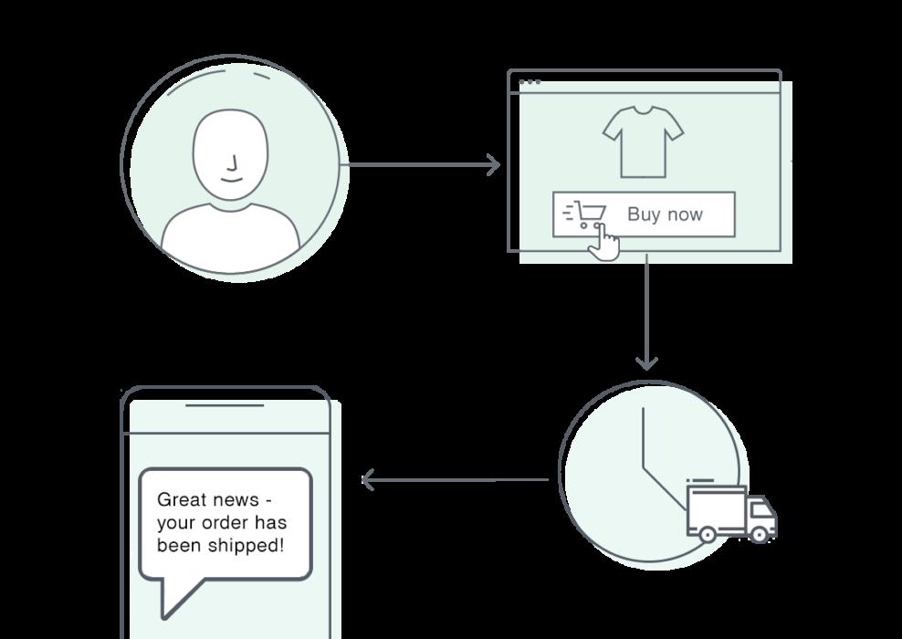 sms marketing : suivi d'envoi
