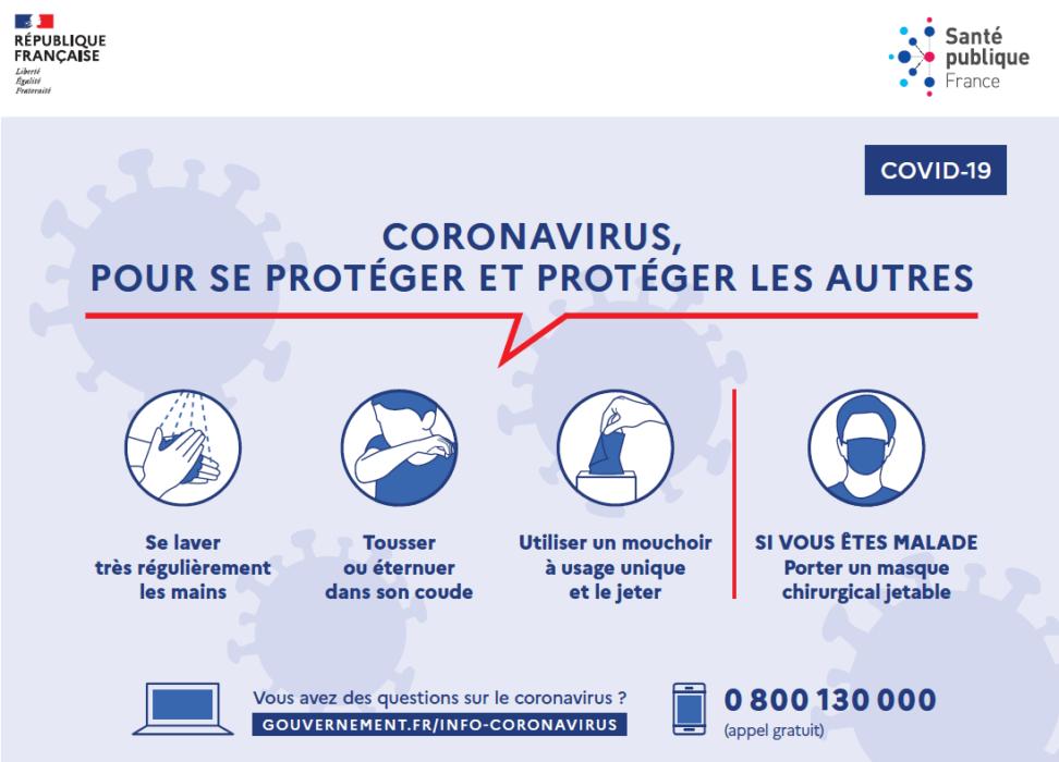 coronavirus : les gestes des protection essentiels