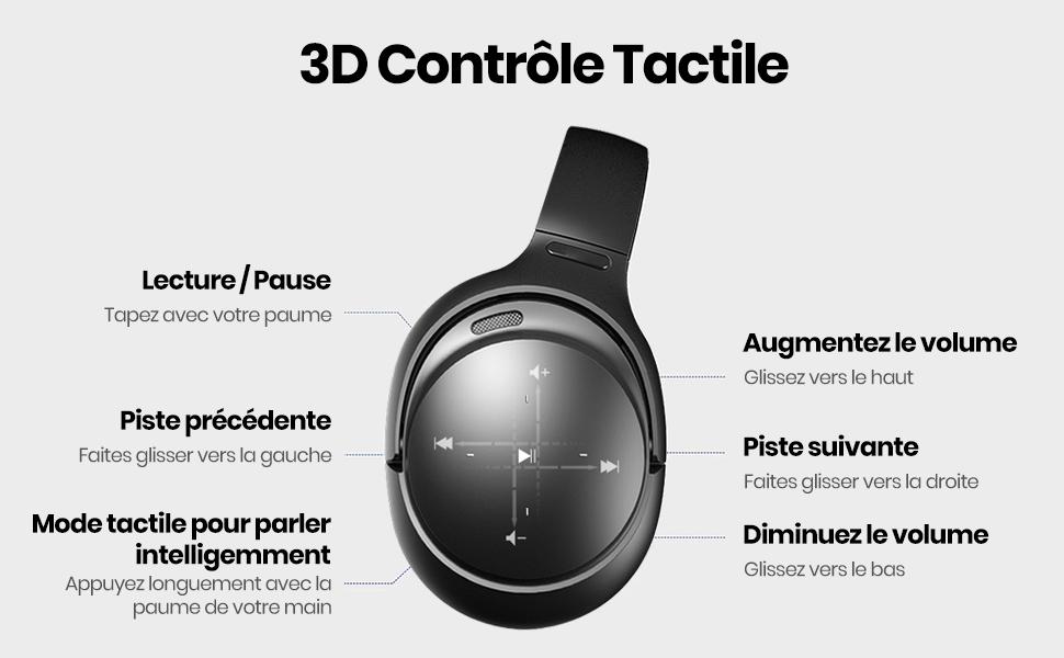 Mu6 Space 2 contrôle tactile