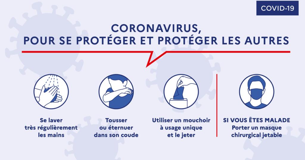 coronavirus gestes barrière
