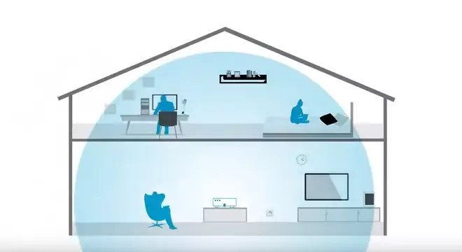 position du routeur wifi dans la maison