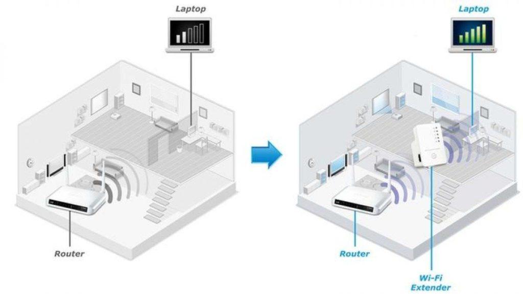 répéteur amplificateur wifi schéma