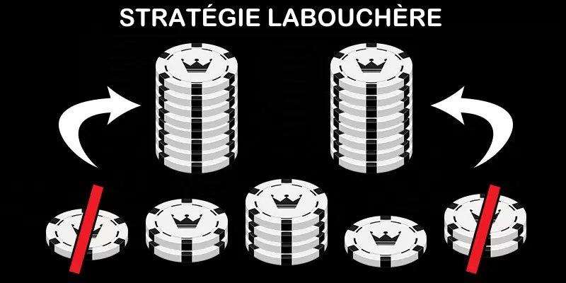 stratégie labouchère à la roulette