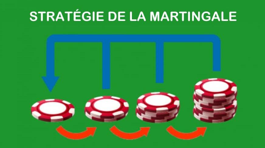 stratégie de la martingale à la roulette