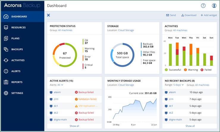 acronis backup dashboard