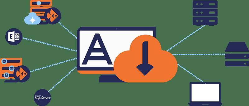 fonctionnalités acronis cyber backup