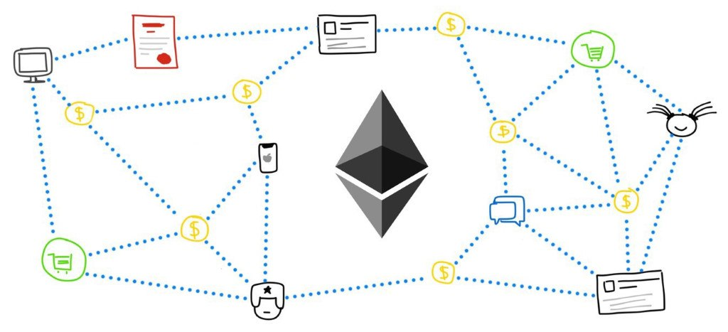 smart contracts Ethereum