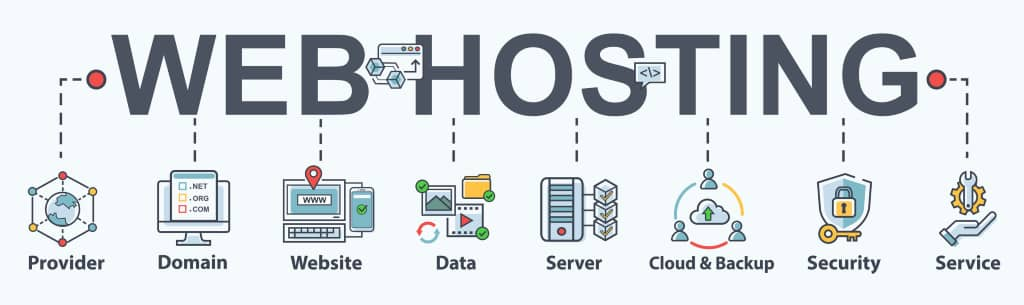 hébergement web hosting