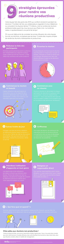 infographie réunions plus productives