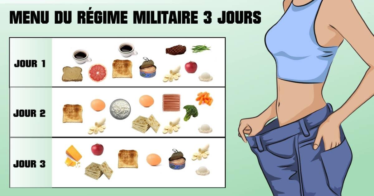 menu du régime militaire 3 jours