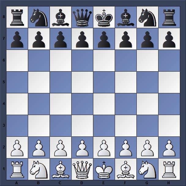 position de départ des pièces sur un échiquier