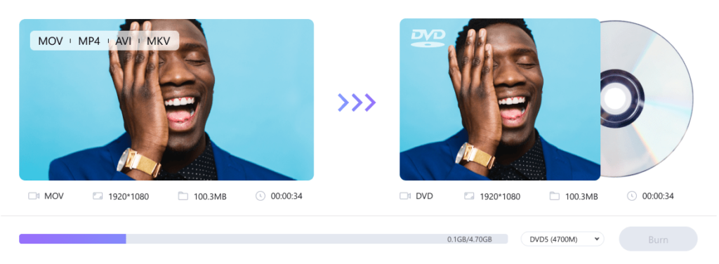 wondershare uniconverter graver vidéo